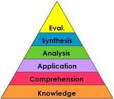 Instructional design -The role of Bloom's Taxonomy