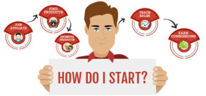 How to work in Affiliate Marketing Companies
