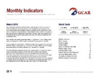 0 Monthly Indicator_2018-03