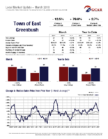 Town-of-East-Greenbush