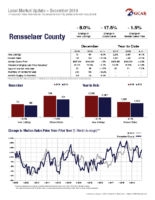 Rensselaer-County