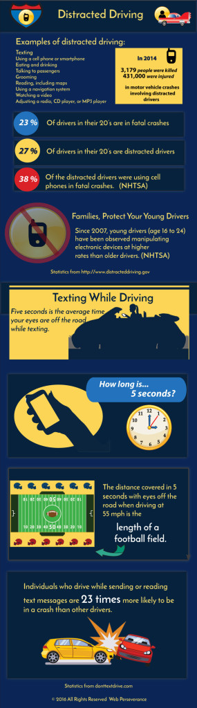 Distracted-Driving-infographic sackstein