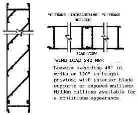 Architectural Specialties Inc