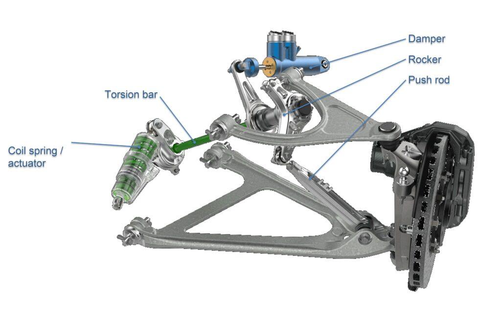 New Ford GT Suspension Illustration