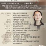 북한, 지도자 어록 인용… 김여정 담화로 대처