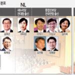 [최익주 연재-29] 자유통일과 적화통일 시에 종북·주사파들의 운명