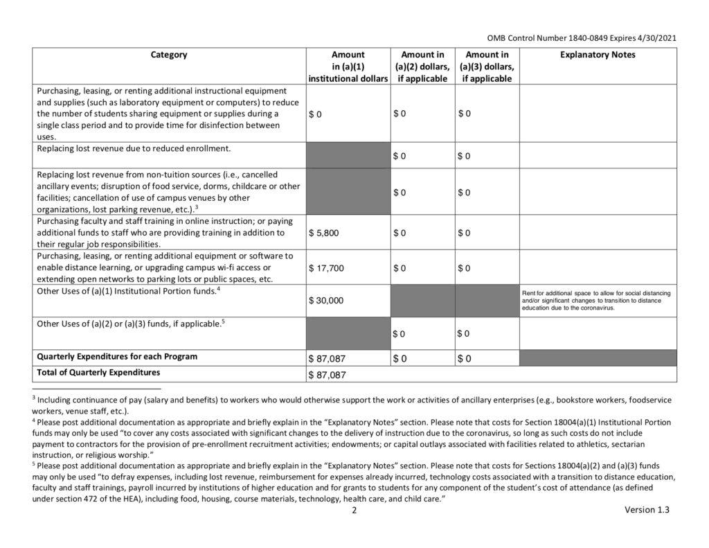 CARES Act Quarterly Expenditures for each Program 9 30 2020
