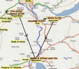 Glenfarg map