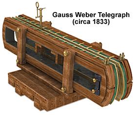 1833-gausswebertelegraph