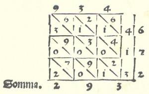 trevisio-grid-2