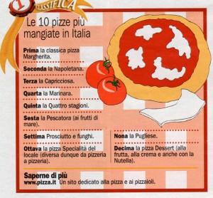 Le 10 pizze più mangiate in Italia