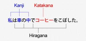 Japanese_alphabet_sentence_structure2