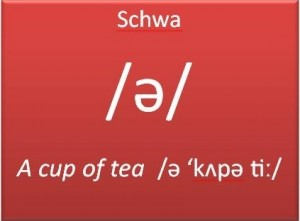 a schwa