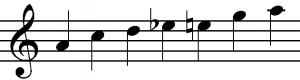 minor-pentatonic-blues-scale