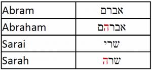 Abram Abraham sarai sarah