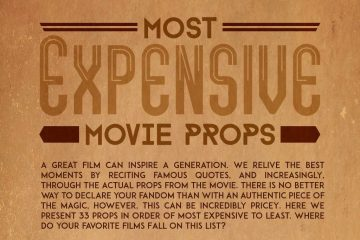 most expensive movie props