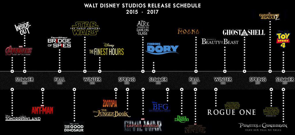 walt disney studios lucasfil pixar schedule