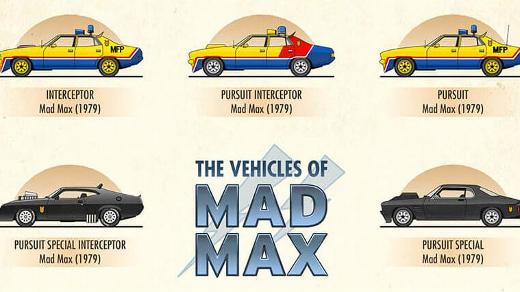 The Vehicles of Mad Max Infographic Franchise