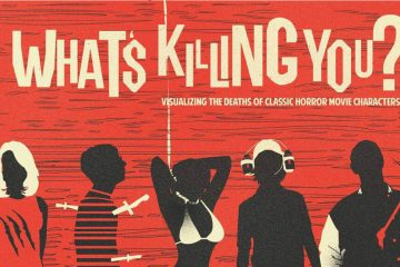 What's Killing You Infographic Visualizing the Deaths of Horror Movie Characters featured image
