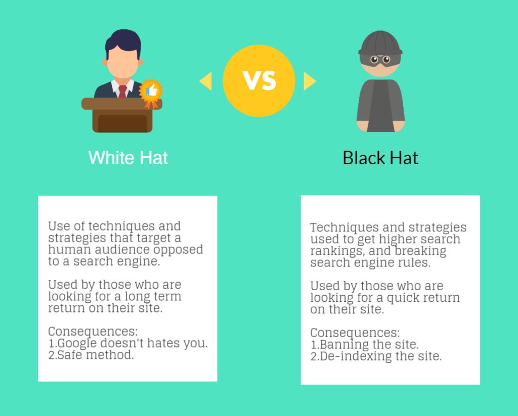 white hat vs black hat links