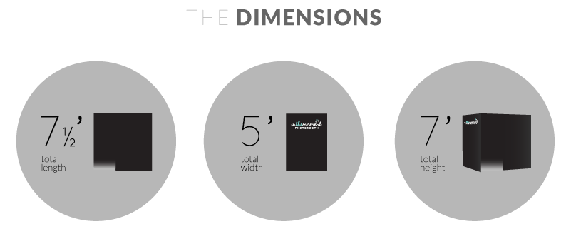 booth dimension 7.5' x 5' x 7'