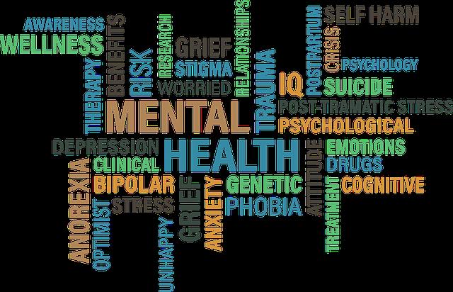 Mental Health words
