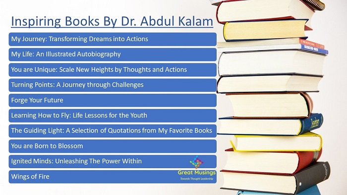 List of Dr. Abdul Kalam Books