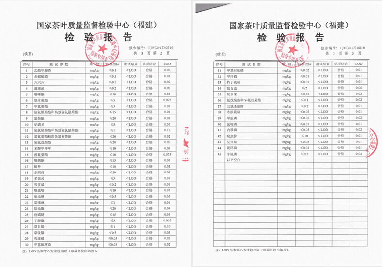 Inspection report by National Center for Quality Supervision & Test of Tea (Fujian)