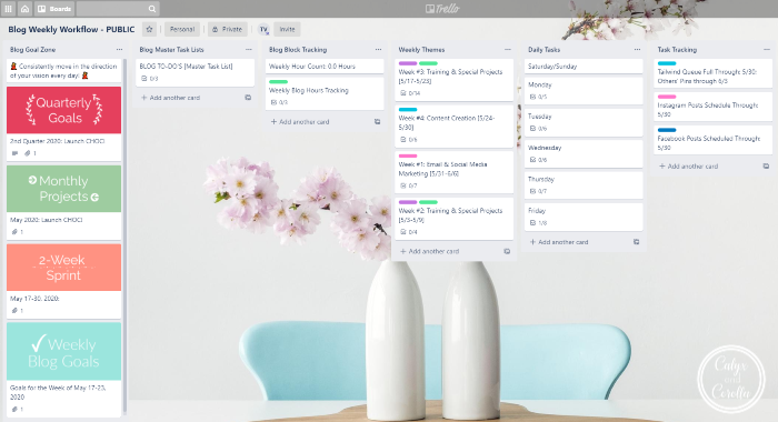 The Ultimate Guide to Trello: My Most Frequently Used Boards | Calyx and Corolla