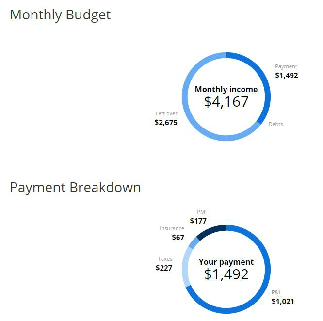 HAC Zillow extras1