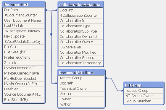 qvsadmin_augmented_model