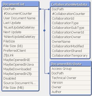 qvsadmin_docattribute_model