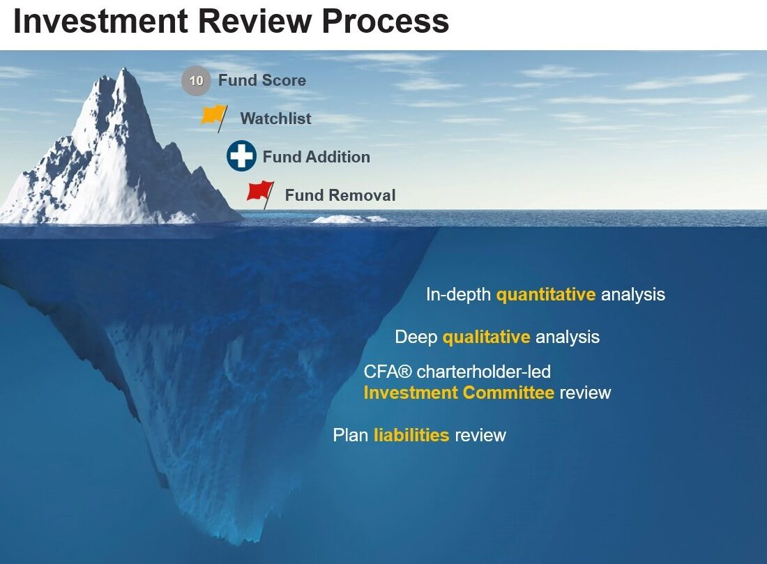 Website - Investment Review Process