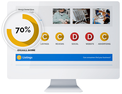 Customized Online Performance Report