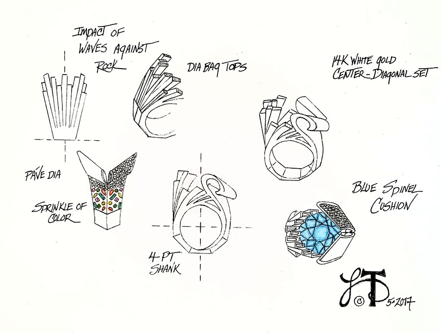 Private Commission Production Process Design Rendering Ocean Wave Ring