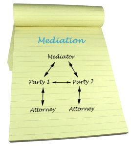 mediation hand diagram legal pad