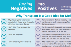 Graphic for Why Transplant is a Good Idea for Me
