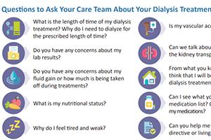 My Plan My Care graphic checklist
