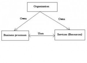 Simple SOA Model