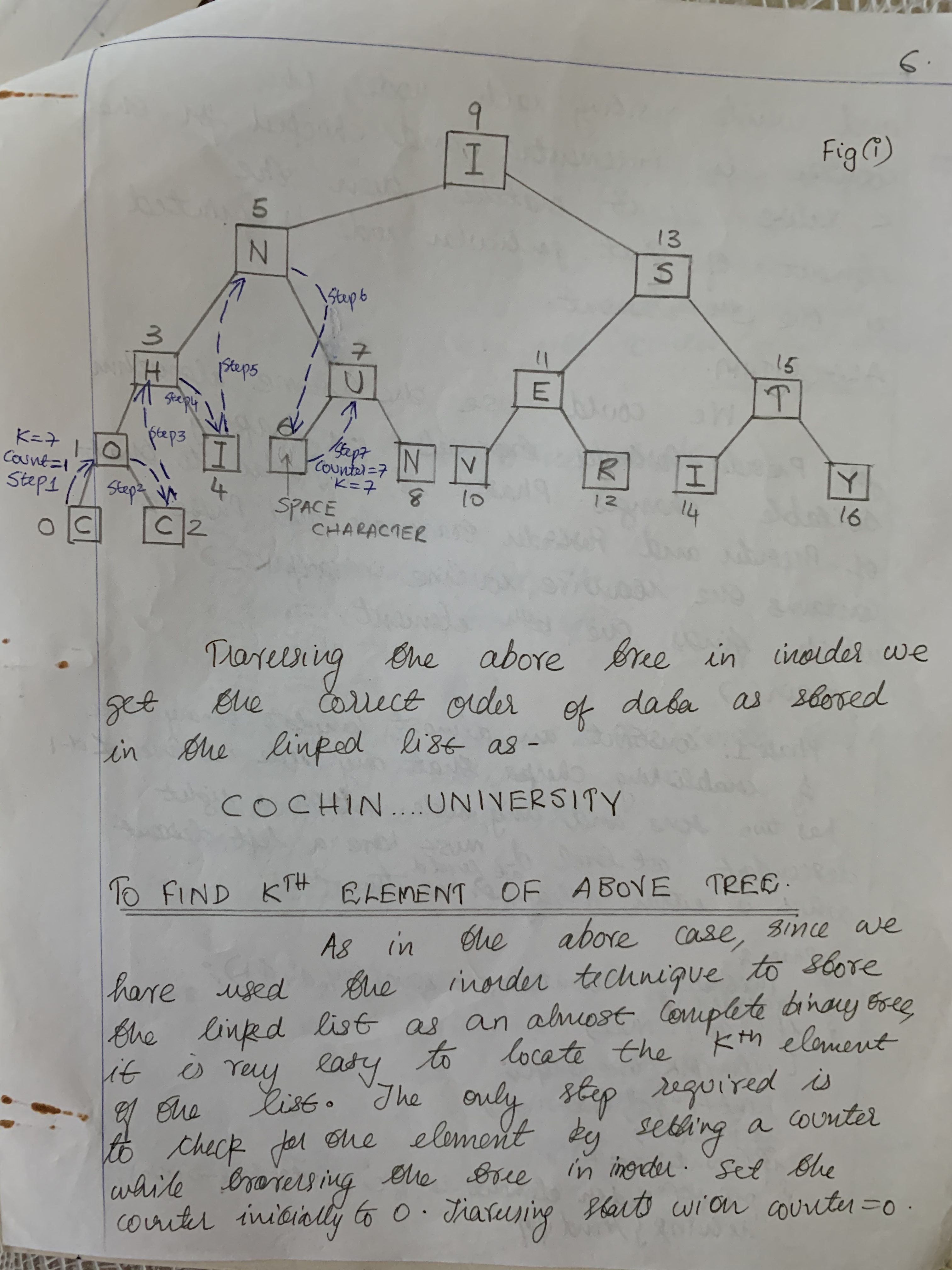 Linked list as an almost complete binary tree