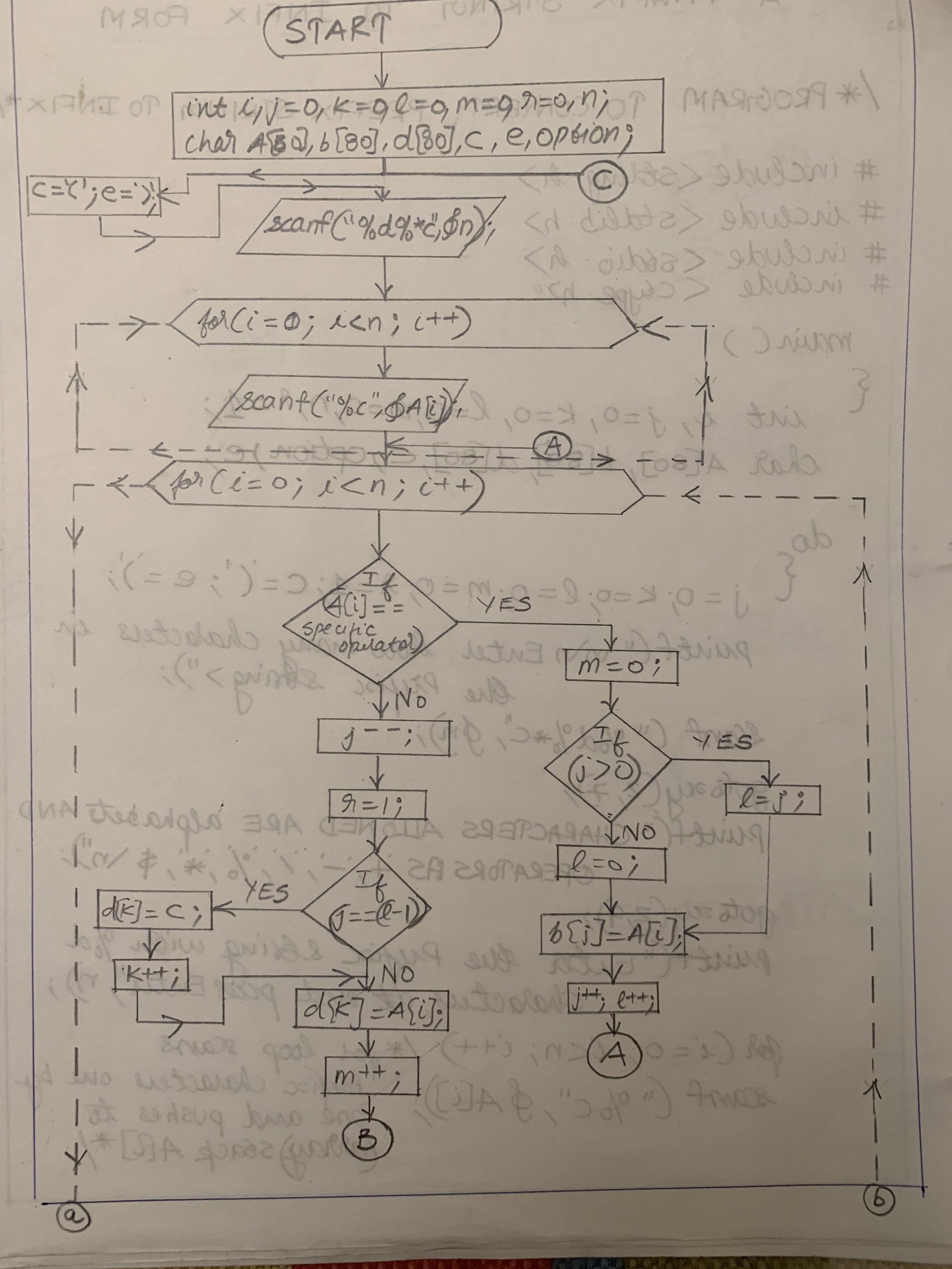 C program to convert prefix string to infix form