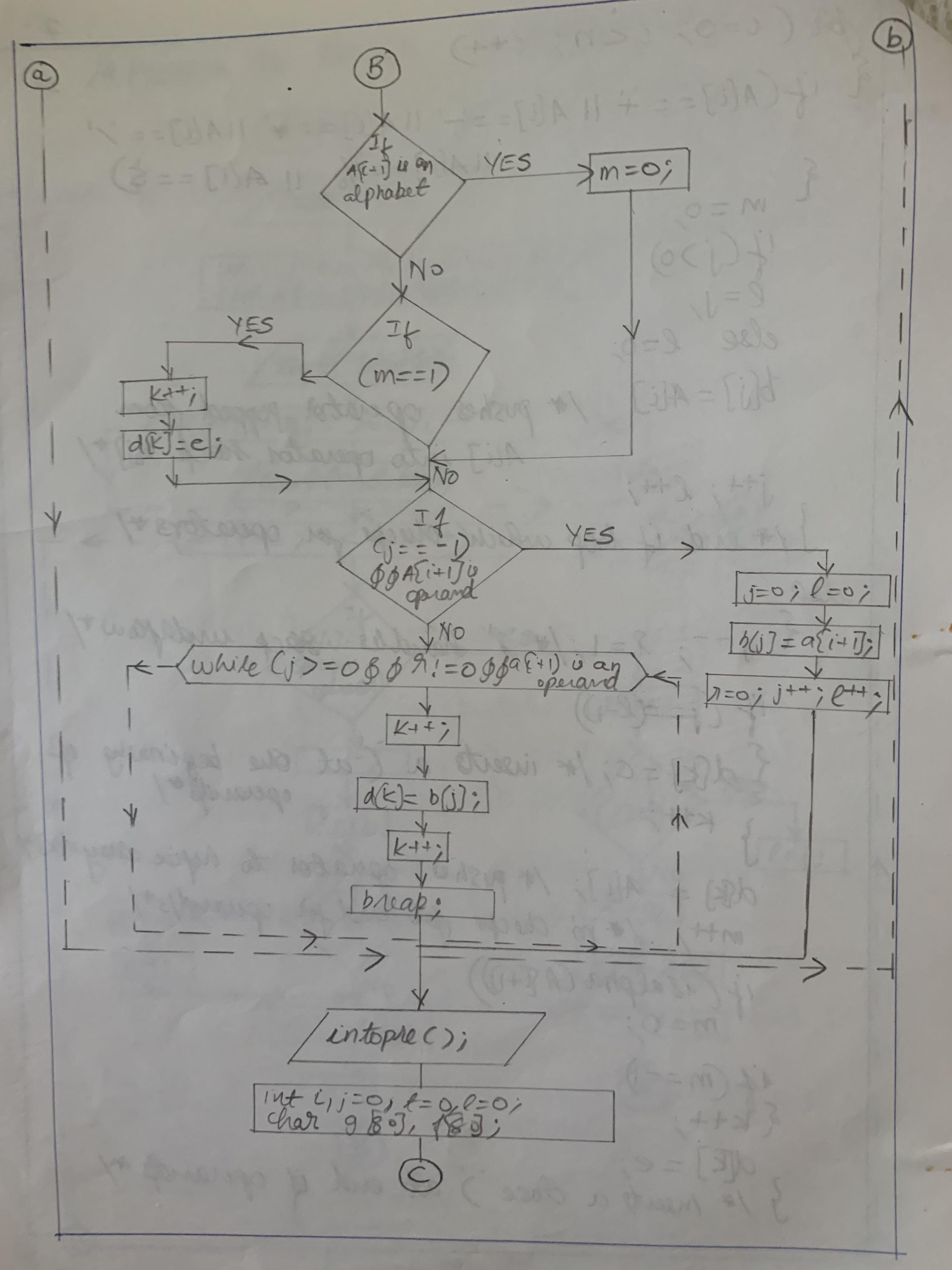 C program to convert a postfix string to prefix form
