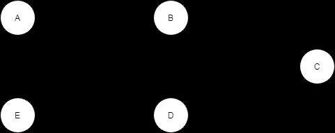 Adjacency-Graph