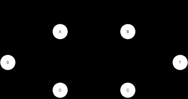 Flow-Function