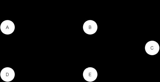 Graph-004