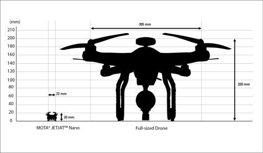 MOTA_JETJAT_Nano_and_Full-sized_Drone_-_Comparison