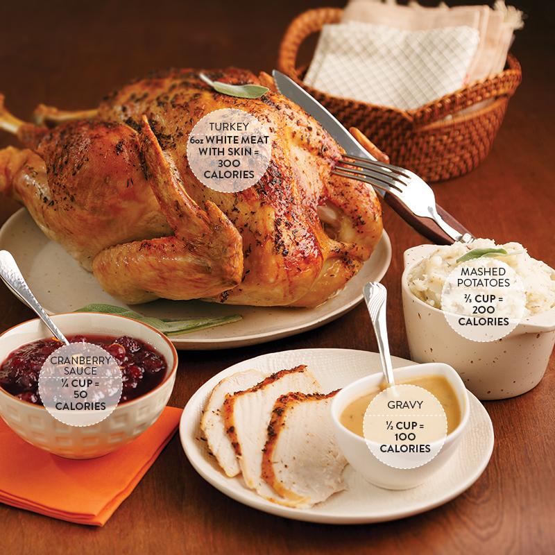 Perfect Portion Holiday Turkey Dinner