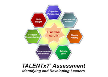 TALENTx7 Assessment