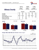 Albany-County
