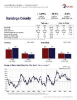 Saratoga-County